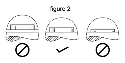 Lens in a Cap - Figure 3