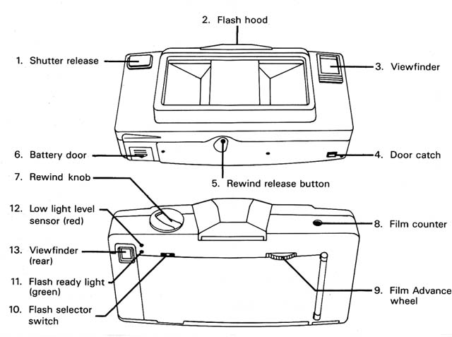 loreo manuals loreo 3d photokit mk ii operation manual rh loreo com 35Mm Camera Back 35mm camera diagram